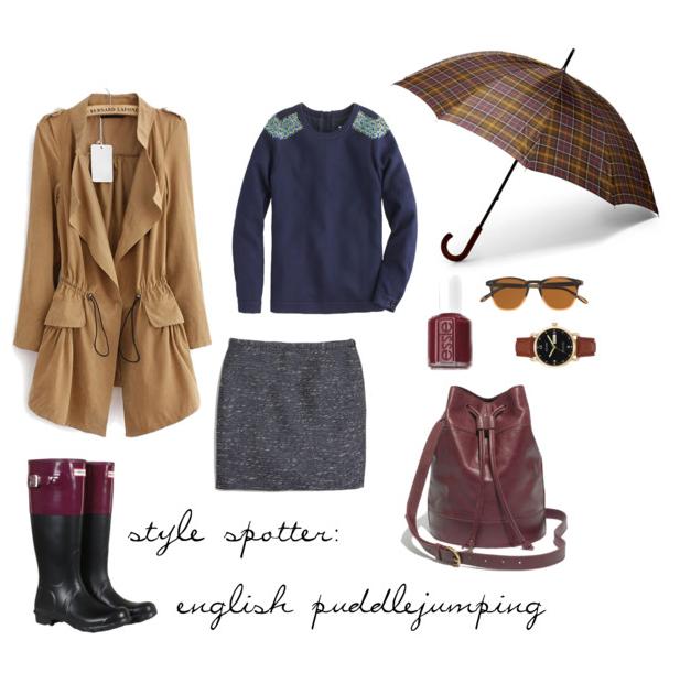 style spotter